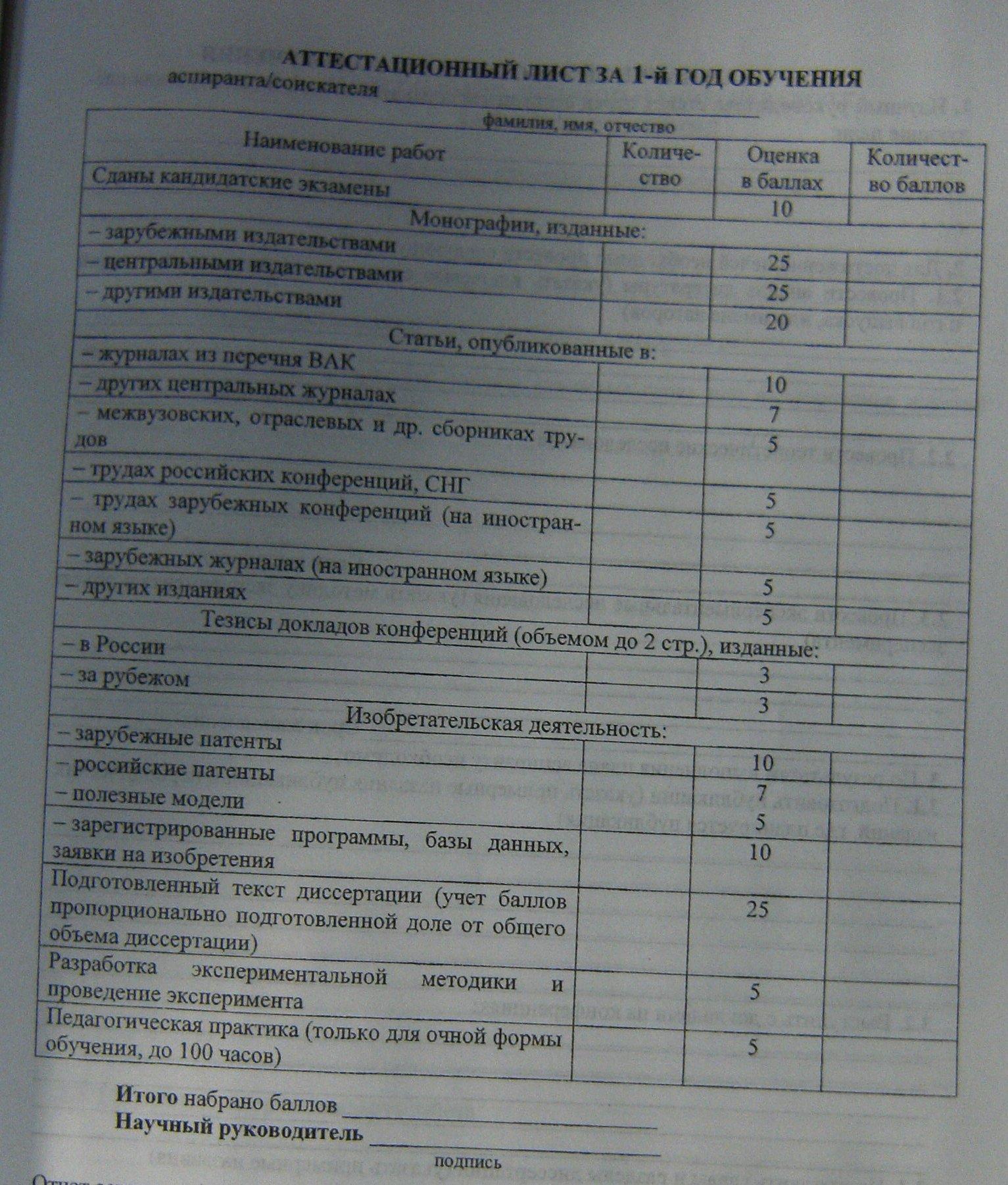 Отчет о педагогической практике аспиранта заполненный Тюмень  По всем вопросам связанным с планированием проведением самостоятельных занятий а также с оформлением отчета о прохождении педагогической практики
